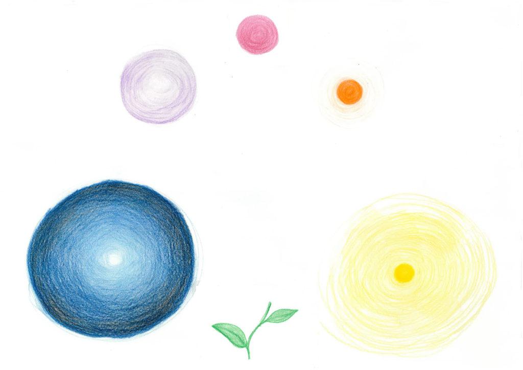 色彩自然学の色彩環図